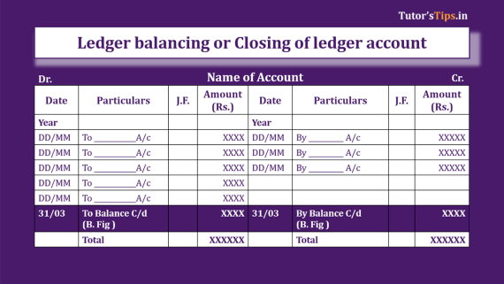 Ledger Balancing Feature Image