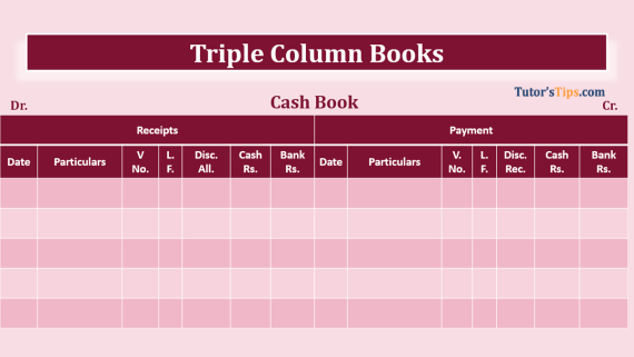 Triple column Cash book with bank and discount column