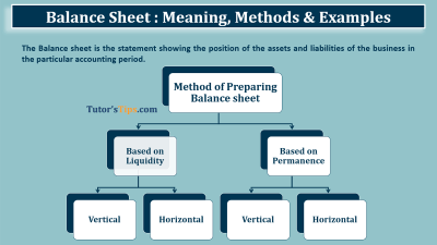 Balance Sheet - Feature Image