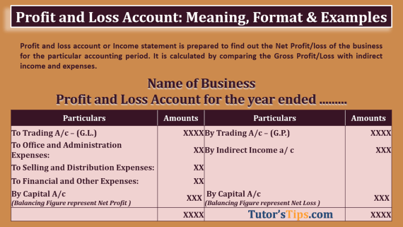 Profit and Loss Accounts - Feature Image