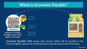 What-is-Accounts-Payable