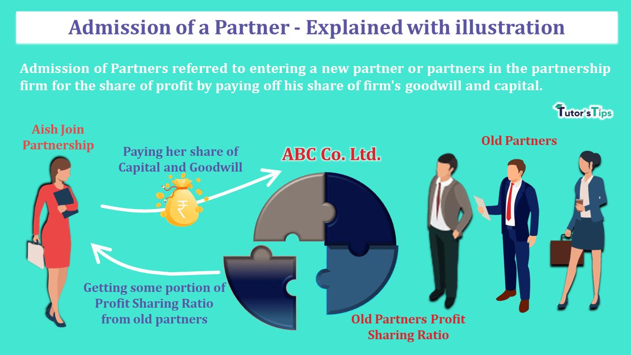 Admission of Partner-min