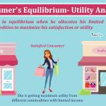Consumer-Equilibrium-utility-analysis-min
