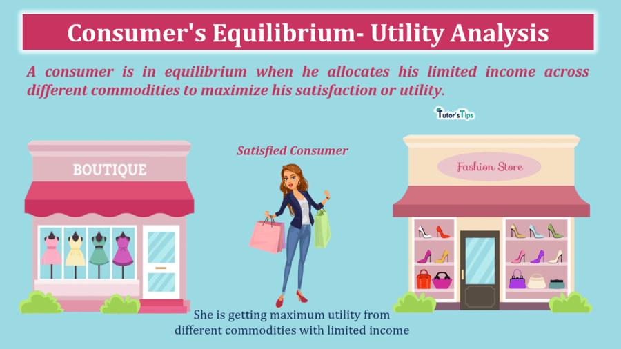 https://tutorstips.com/wp-content/uploads/2020/08/Consumer-Equilibrium-utility-analysis-min.png
