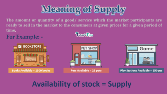Meaning of Supply and its Determinants