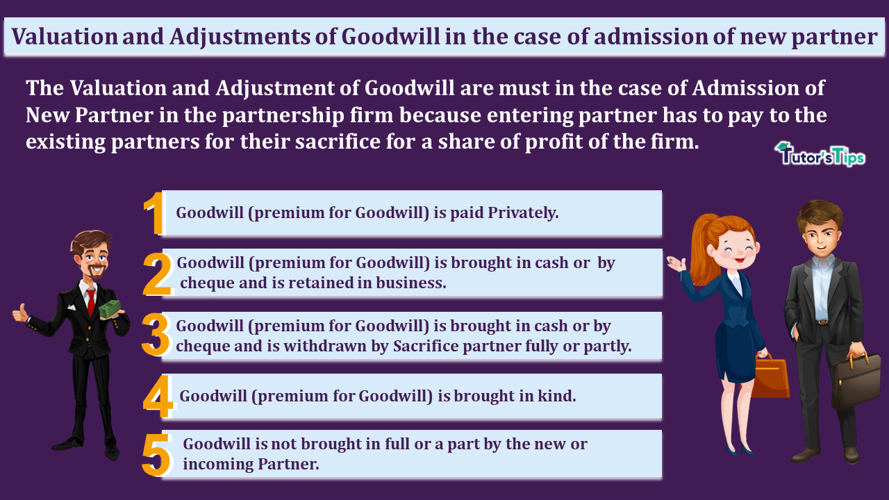Valuation-and-Adjustment-of-Goodwill-in-the-case-of-Admission-of-New-Partner-min