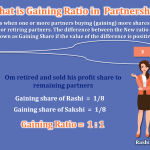 What-is-Gaining-Ratio-in-Partnership-min