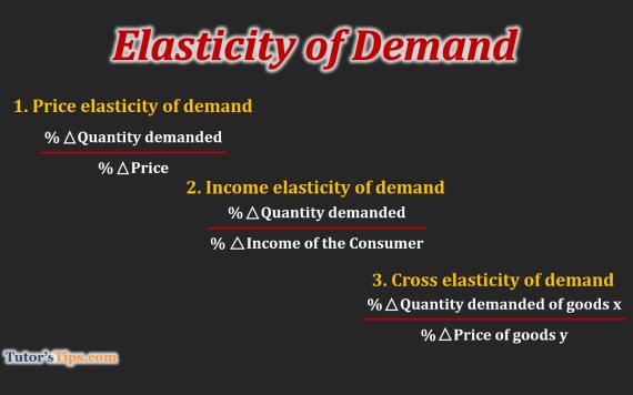 elasticity-of-Demand