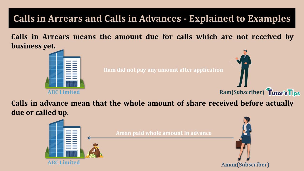 Calls-in-Arrears-and-Calls-in-Advances-min