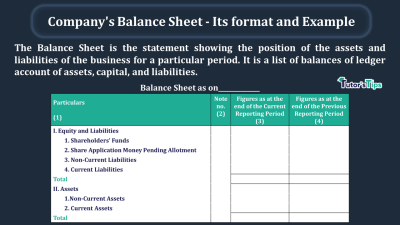Company's-Balance-Sheet-Its-format-and-Example-min