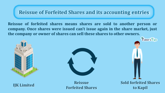 Reissue-of-Forfeited-Shares-and-its-accounting-entries-min