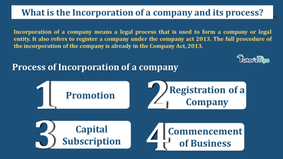What-is-the-Incorporation-of-a-company-and-its-process-min