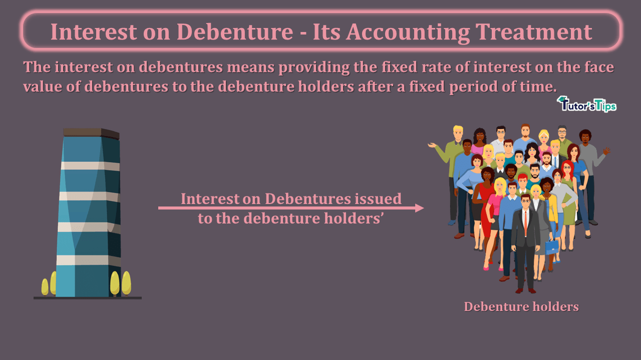 Interest-on-Debenture-Its-Accounting-Treatment-min