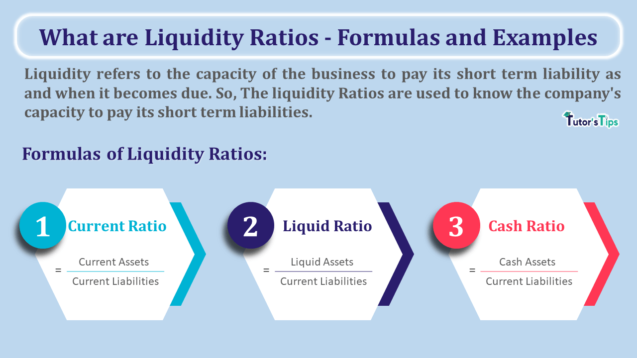 What-are-Liquidity-Ratios-Formulas-and-Examples-min