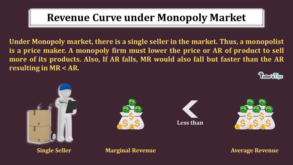Revenue-Curve-under-Monopoly-Market-1