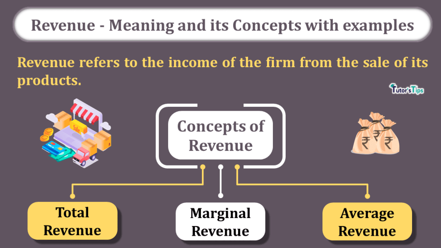 Revenue-Meaning-and-its-Concepts-with-examples