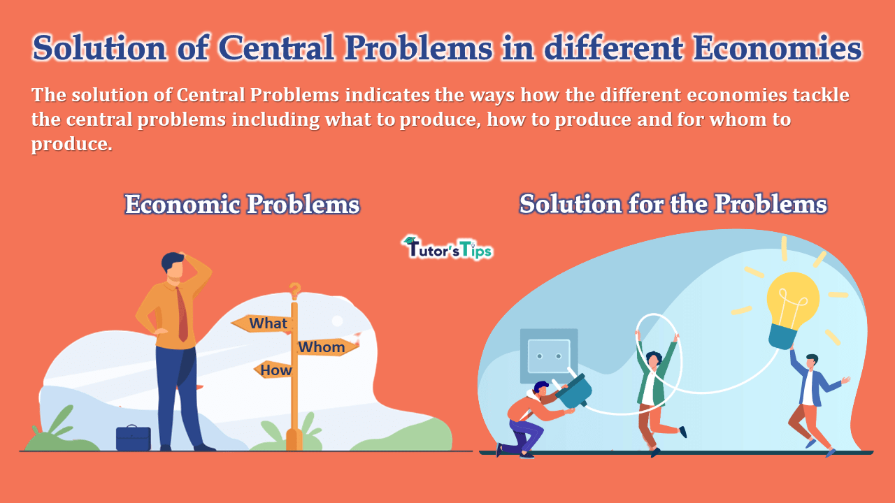 Solution-of-Central-Problems-in-different-Economies-min