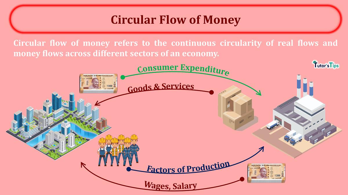 Circular-Flow-of-Money-min