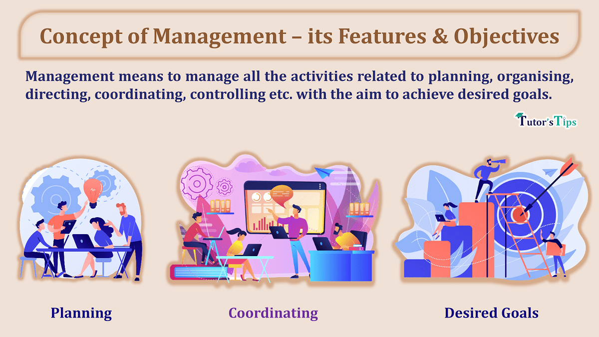 Concept-of-Management-–-its-Features-Objectives-min