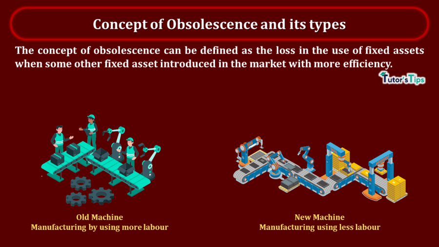 Concept-of-Obsolescence-and-its-types-min
