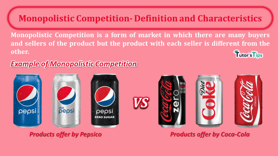 Monopolistic-Competition-Definition-and-Characteristics-min