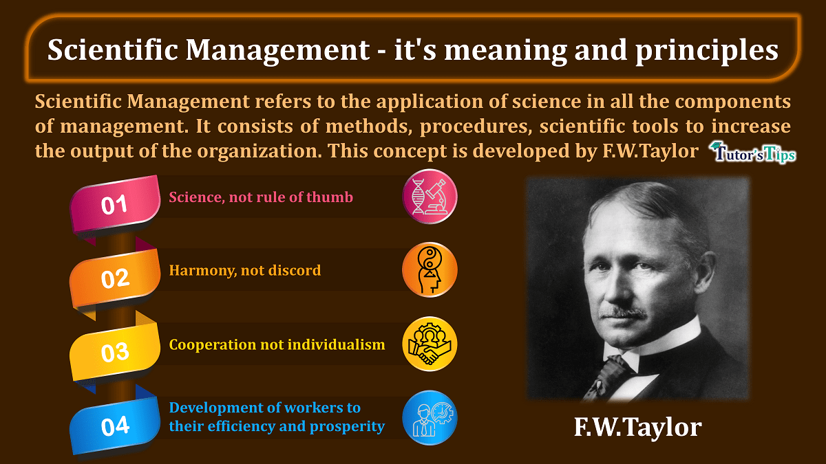 Scientific-Management-its-meaning-and-principles-min-1