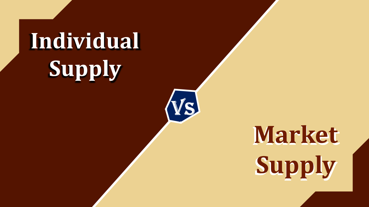 Difference-between-Individual-Supply-and-Market-Supply-min