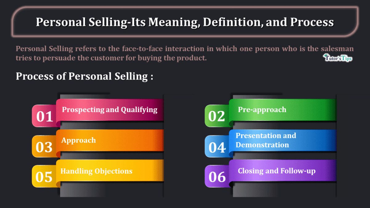 Personal-Selling-Its-Meaning-Definition-and-Process-min