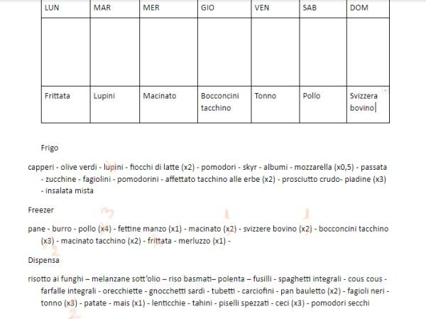 meal plan pianificazione organizzazione pasti tabella proteine