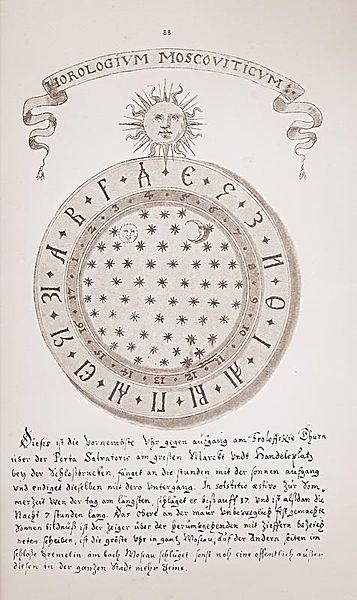 Часы Спасской башни в XVII веке
