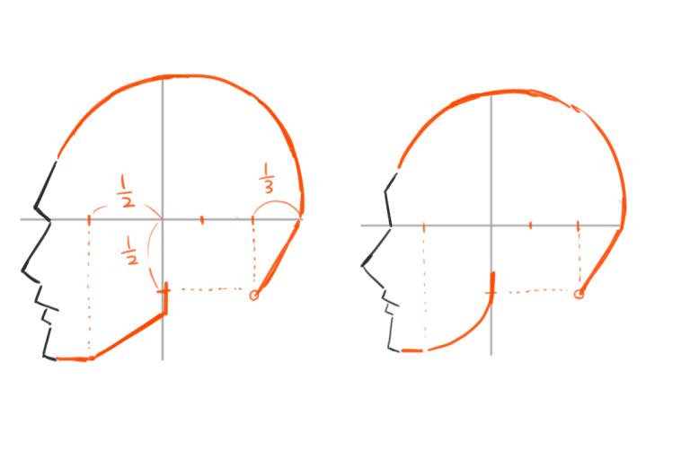 横顔の描き方3