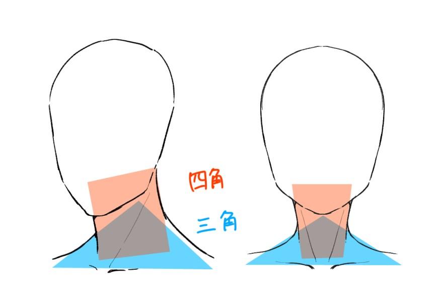 簡単顔の描き方3