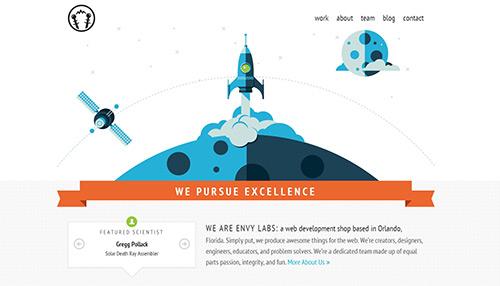 20 Examples of Minimal Style Navigation Menus in Web Design   Tutvid.com