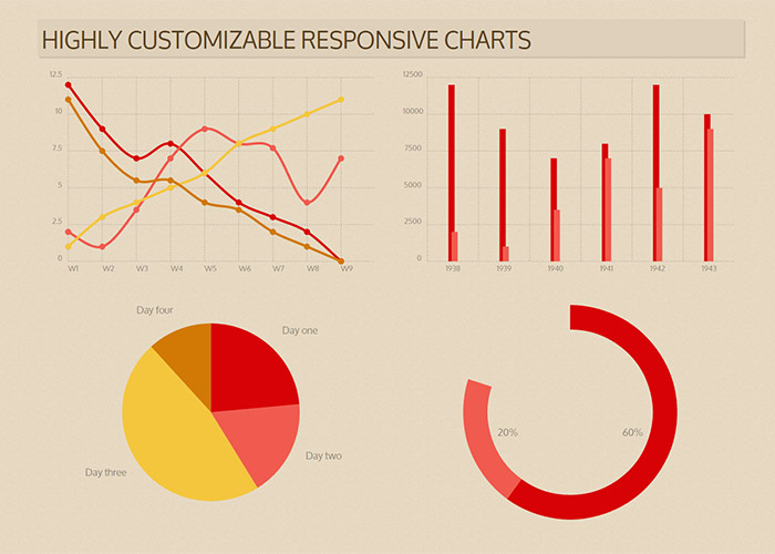 chartist-30-jquery-plugins-for-web-design