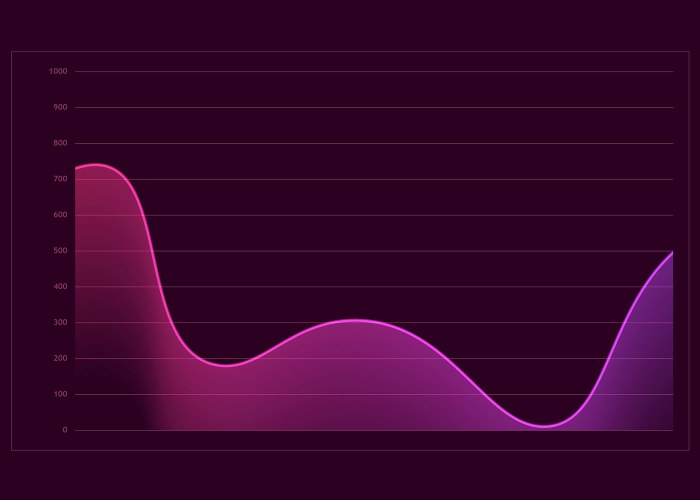03-blend-tool-gradient-stroke-line-graph