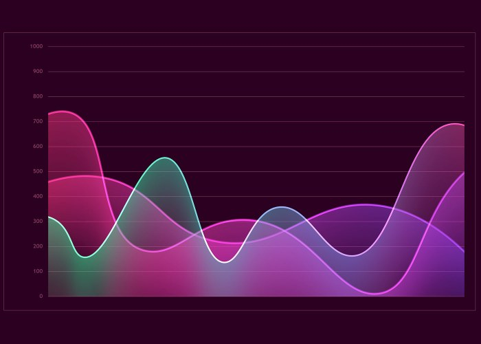 05-blend-tool-gradient-stroke-line-graph