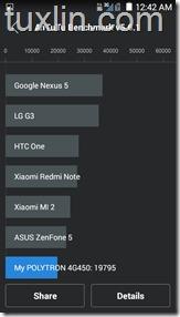 Screenshot Polytron Zap 5 Tuxlin Blog14