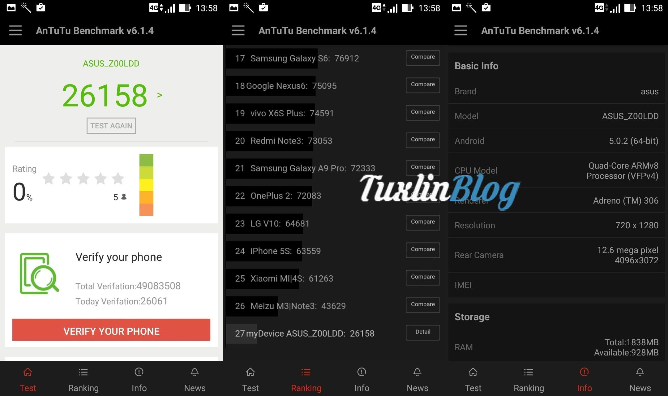 Benchmark AnTuTu v6 Asus Zenfone 2 Laser ZE550KL