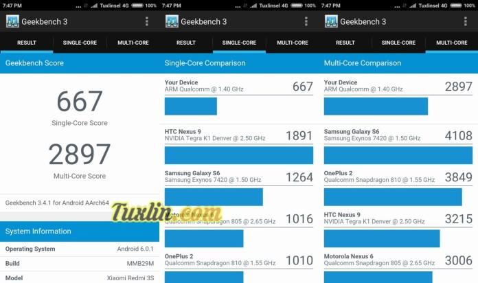 Benchmark Geekbench 3 Xiaomi Redmi 3S