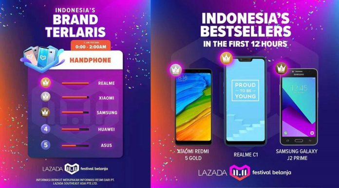 Realme Best Seller on Lazada 11.11
