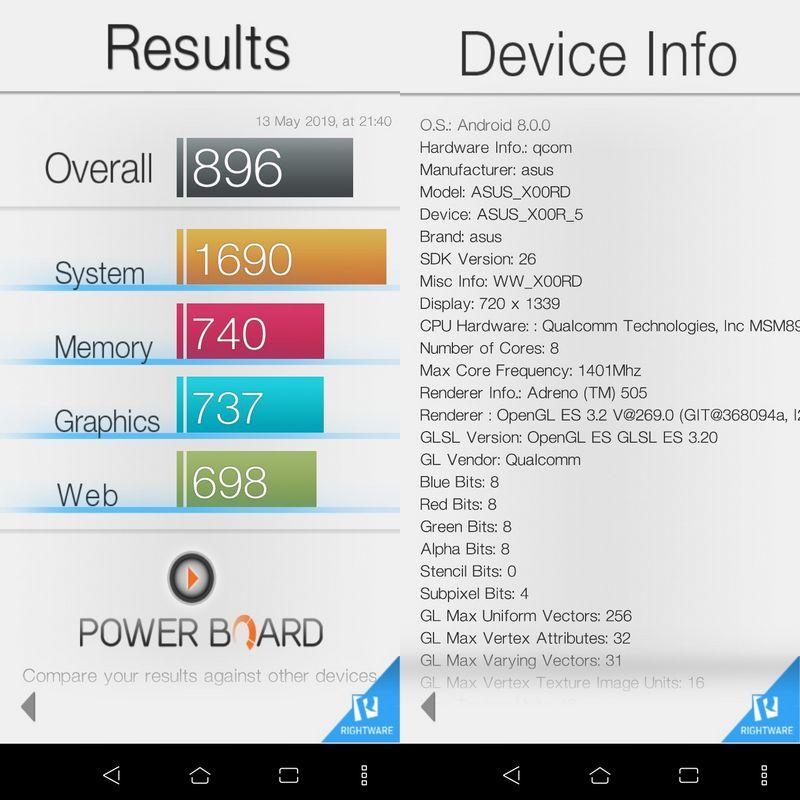 Benchmark Basemark OS II Asus Zenfone Live L2