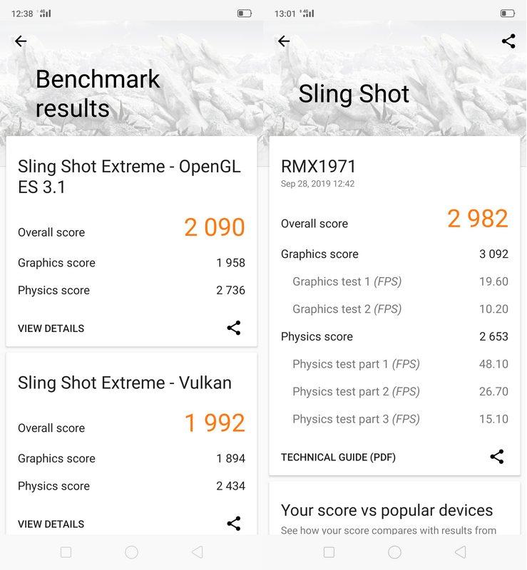 Benchmark 3DMark Realme 5 Pro