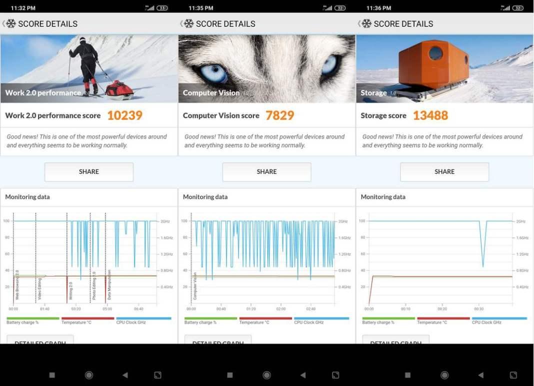 Review Xiaomi Redmi Note 8 Pro: Debut Helio G90T yang Kencang! 16
