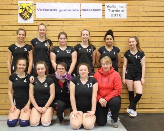 SG Weinsheim Damen