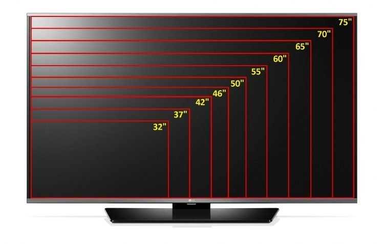 TV Sizes : Comparison for Viewing Distance