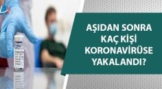 Türkiye'de ilk sonuçlar açıklandı!