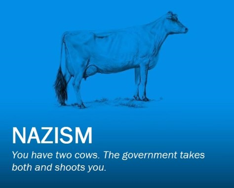 Two Cows In Political Isms Impressions