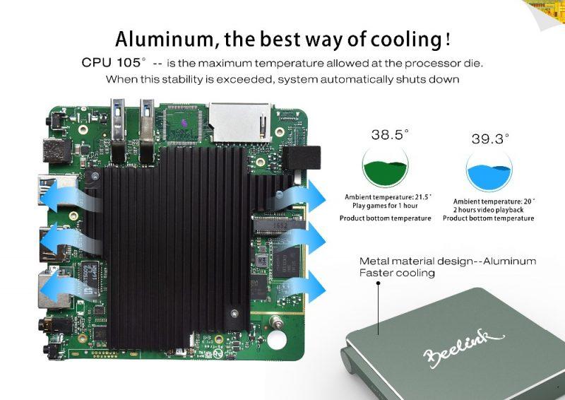 Beelink AP42 Cooling