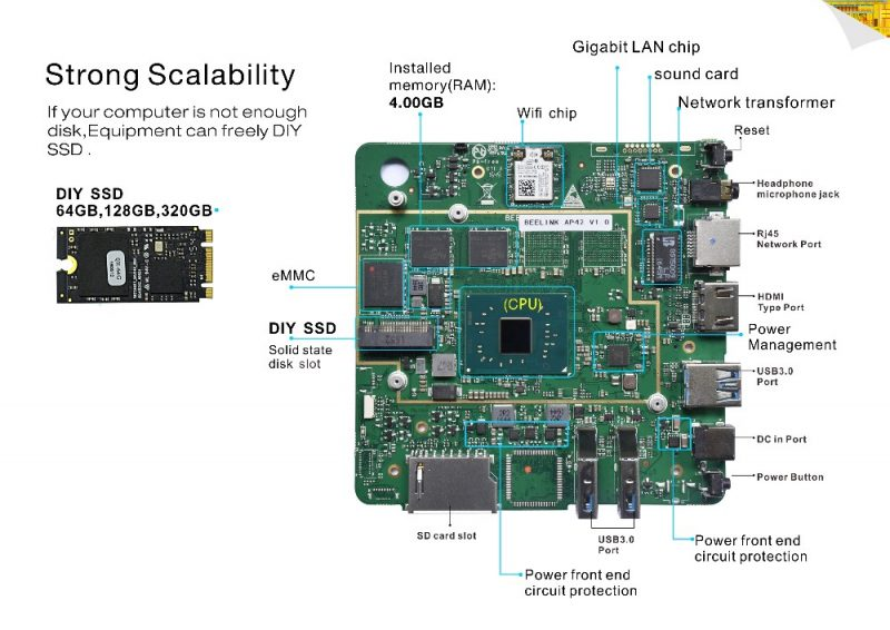 Beelink AP42 Hardware