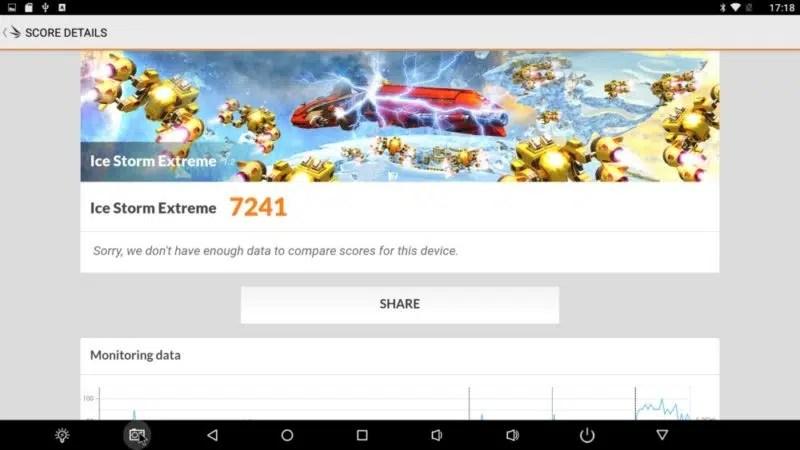 H96 Max 3D Mark Icestorm extreme score